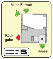 Münzprüfer AL66FGS (Münz Rückgabe unten) Pulse/CCTalk-Copy