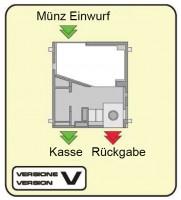 Münzprüfer AL66FGV (Münz Rückgabe an der Seite) Pulse/CCTalk