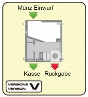Münzprüfer AL55V (Münz Rückgabe an der Seite) Pulse/CCTalk